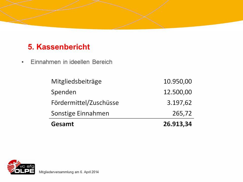 5. Kassenbericht Mitgliederversammlung am 6. April 2014 Einnahmen in ideellen Bereich