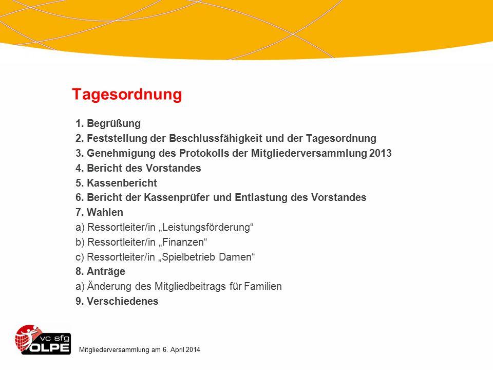 Tagesordnung Mitgliederversammlung am 6.April 2014 1.