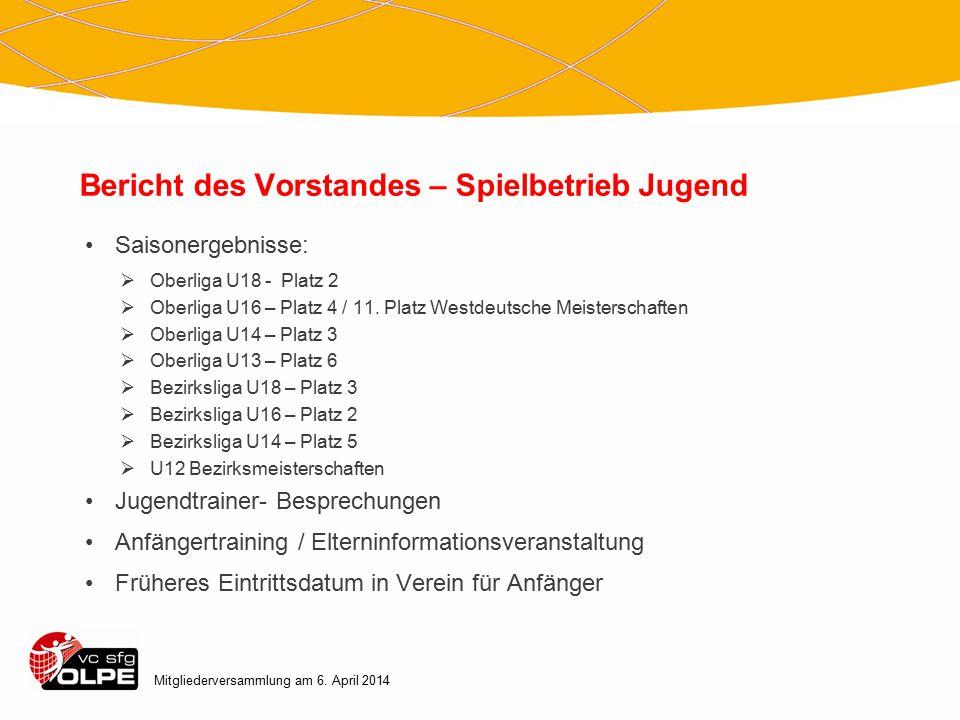 Bericht des Vorstandes – Spielbetrieb Jugend Mitgliederversammlung am 6.