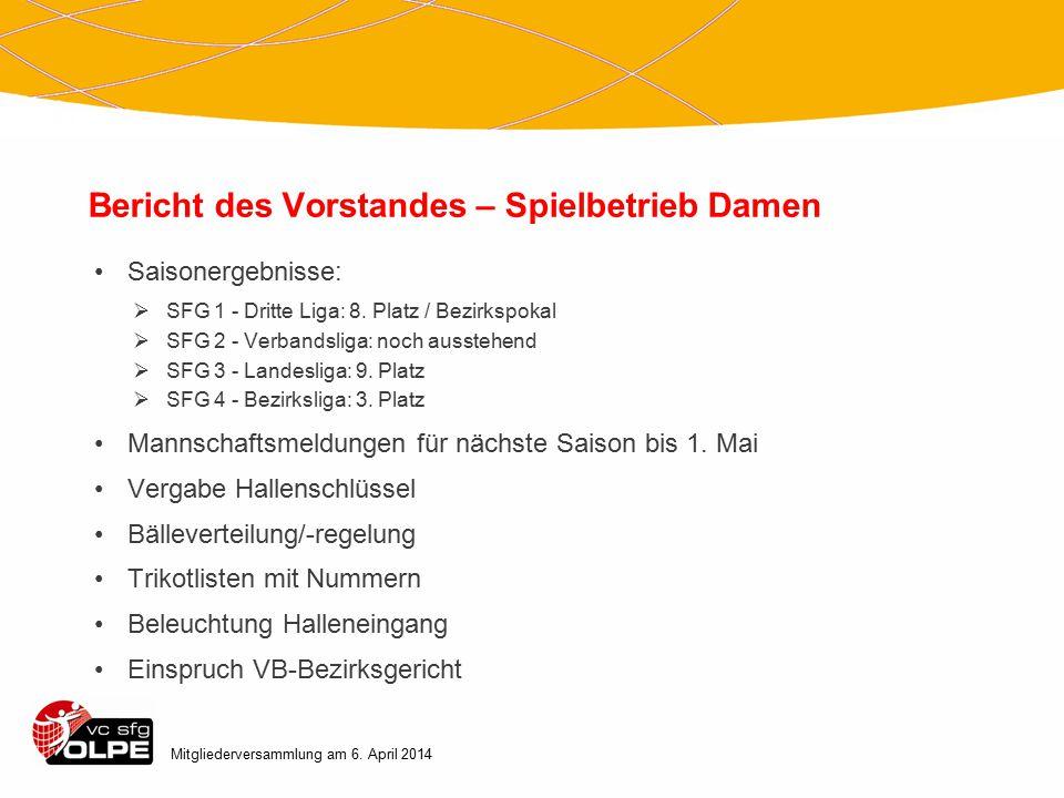 Bericht des Vorstandes – Spielbetrieb Damen Mitgliederversammlung am 6.