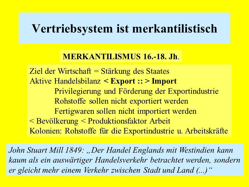 Vertriebsystem ist merkantilistisch MERKANTILISMUS 16.-18. Jh. Ziel der Wirtschaft = Stärkung des Staates Aktive Handelsbilanz Import Privilegierung u