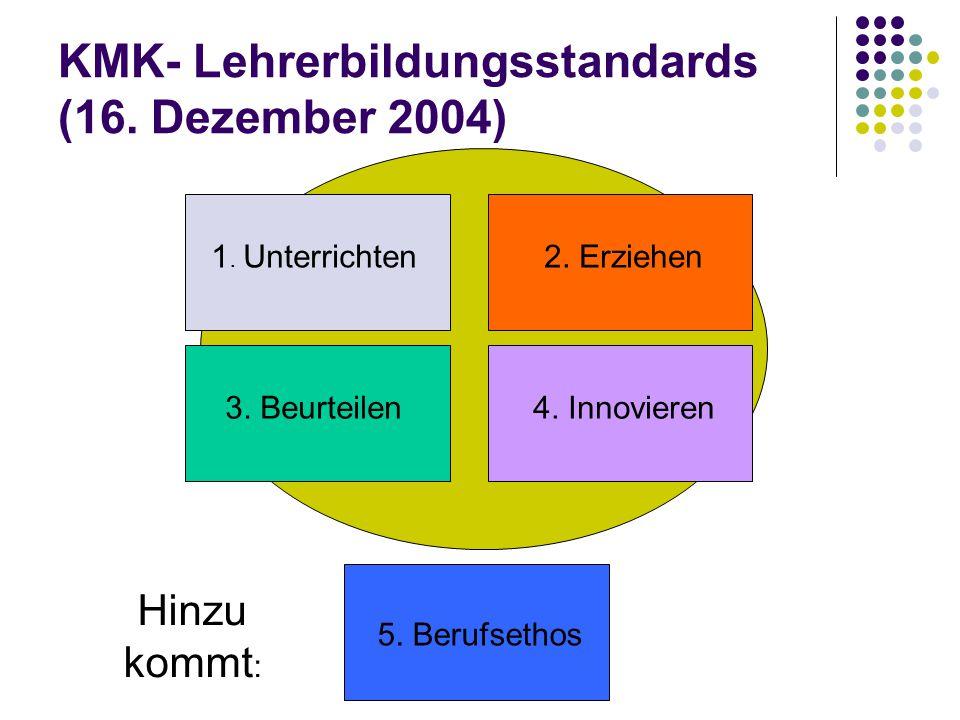 KMK- Lehrerbildungsstandards (16. Dezember 2004) 1. Unterrichten2. Erziehen 3. Beurteilen4. Innovieren Hinzu kommt : 5. Berufsethos