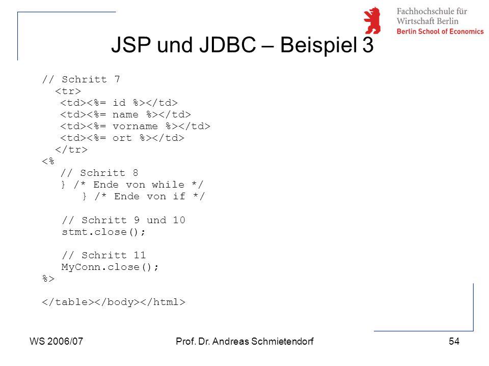 WS 2006/07Prof. Dr. Andreas Schmietendorf54 // Schritt 7 <% // Schritt 8 } /* Ende von while */ } /* Ende von if */ // Schritt 9 und 10 stmt.close();