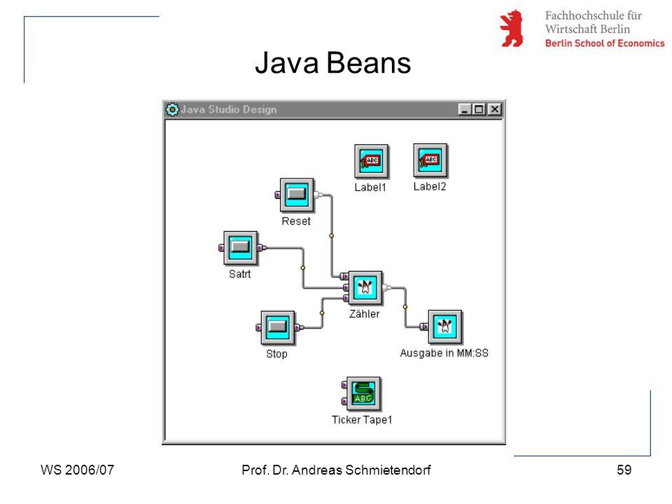 WS 2006/07Prof. Dr. Andreas Schmietendorf59 Java Beans