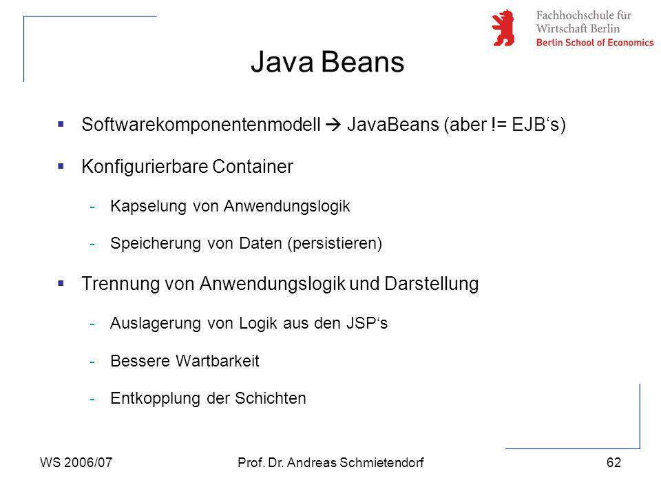 WS 2006/07Prof. Dr. Andreas Schmietendorf62  Softwarekomponentenmodell  JavaBeans (aber != EJB's)  Konfigurierbare Container -Kapselung von Anwendu