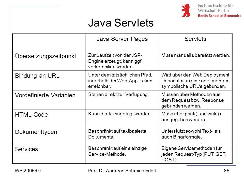 WS 2006/07Prof. Dr. Andreas Schmietendorf85 Java Servlets Java Server PagesServlets Übersetzungszeitpunkt Zur Laufzeit von der JSP- Engine erzeugt, ka