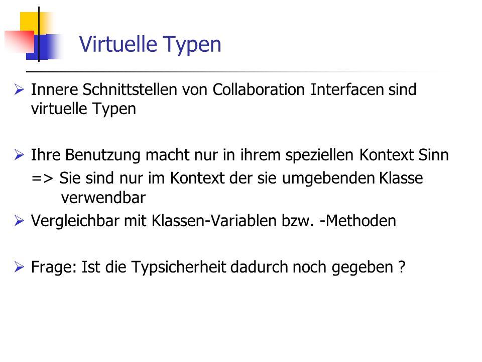 Virtuelle Typen  Innere Schnittstellen von Collaboration Interfacen sind virtuelle Typen  Ihre Benutzung macht nur in ihrem speziellen Kontext Sinn => Sie sind nur im Kontext der sie umgebenden Klasse verwendbar  Vergleichbar mit Klassen-Variablen bzw.