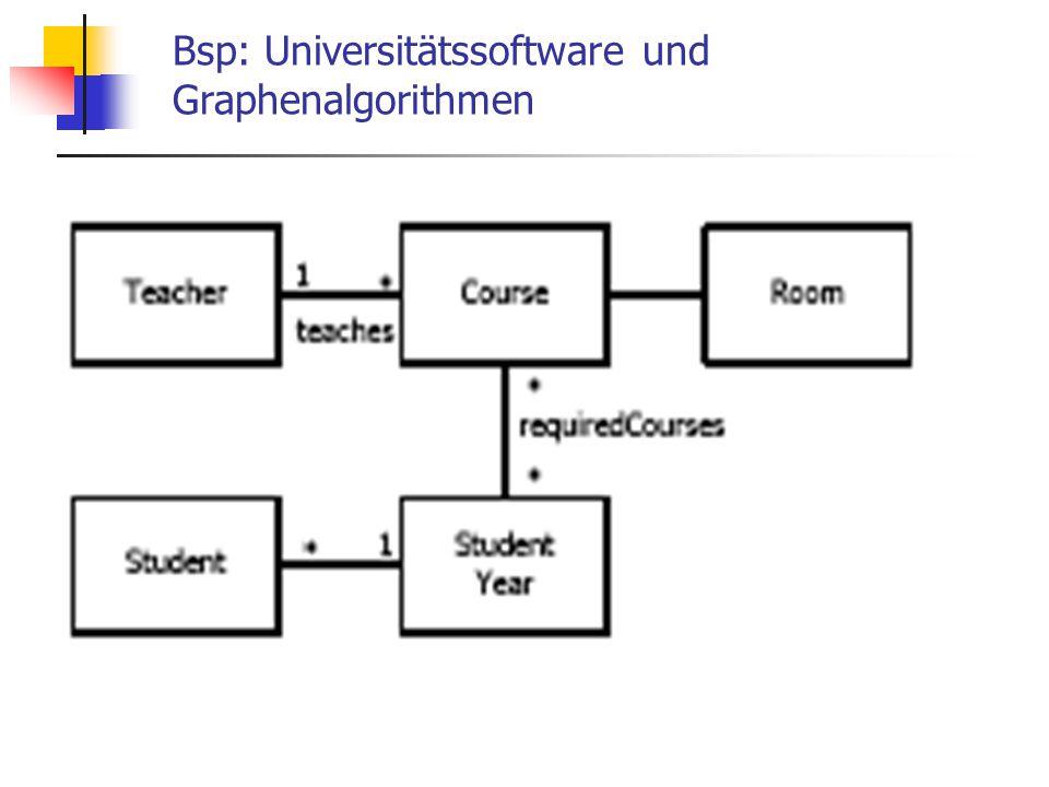 1.Graph: Course Collision class SchedulingGraph binds ColoredGraph { class CourseVertex binds Vertex { Course c; Edge[] cachedEdges; CourseVertex(Course c) { this.c = c; } Edge[] getEdges() {...} void setColor(int color) { c.timeSlot = color; } class CourseCollision binds Edge { Course c1,c2; CourseCollision(Course c1, Course c2) { this.c1=c1; this.c2 = c2; } Vertex getV1() { return CourseVertex(c1); } Vertex getV2() { return CourseVertex(c2); } }