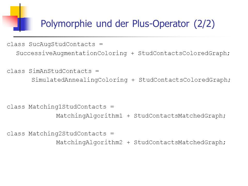 Polymorphie und der Plus-Operator (2/2) class SucAugStudContacts = SuccessiveAugmentationColoring + StudContactsColoredGraph; class SimAnStudContacts