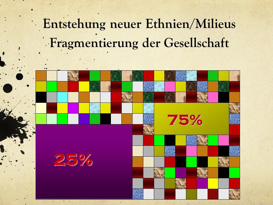 25% 75% Entstehung neuer Ethnien/Milieus Fragmentierung der Gesellschaft