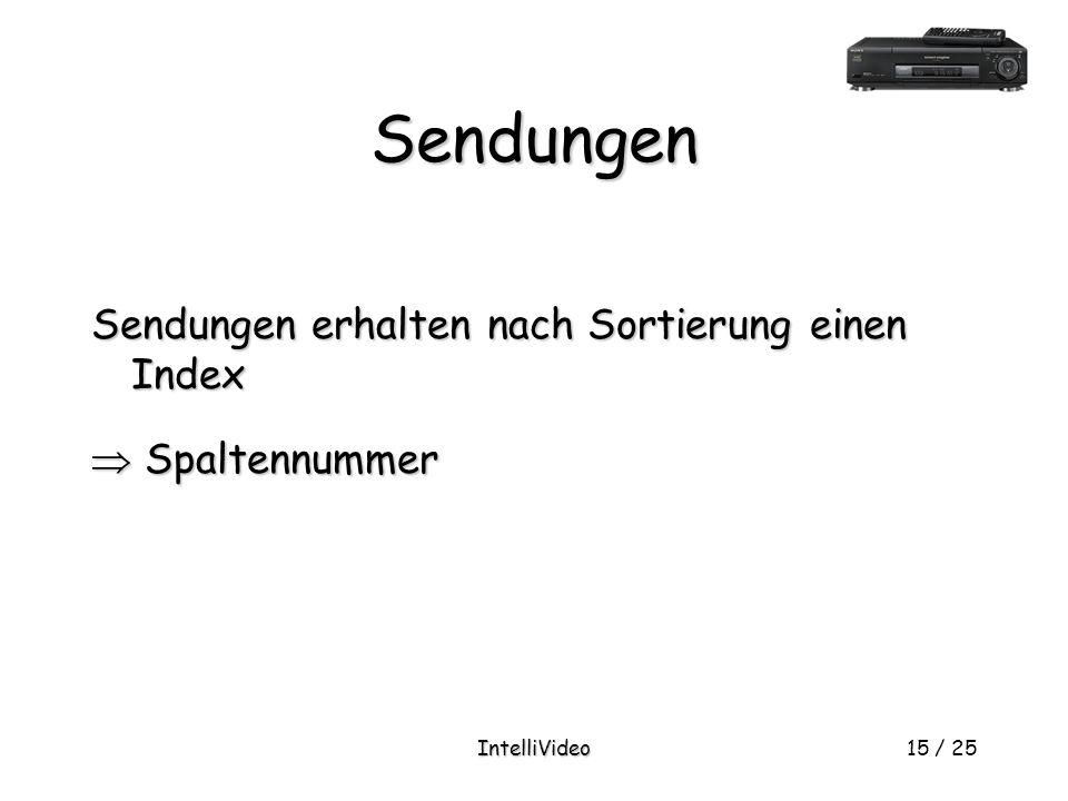 IntelliVideo15 / 25 Sendungen Sendungen erhalten nach Sortierung einen Index  Spaltennummer