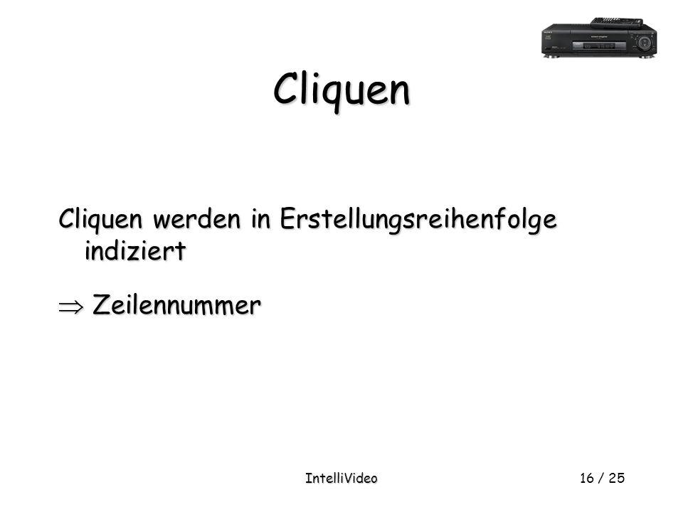 IntelliVideo16 / 25 Cliquen Cliquen werden in Erstellungsreihenfolge indiziert  Zeilennummer