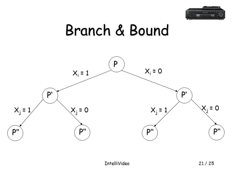 IntelliVideo21 / 25 Branch & Bound P P' X i = 0 P'' X j = 1 P'' X j = 0 X i = 1 P' P'' X j = 1 P'' X j = 0