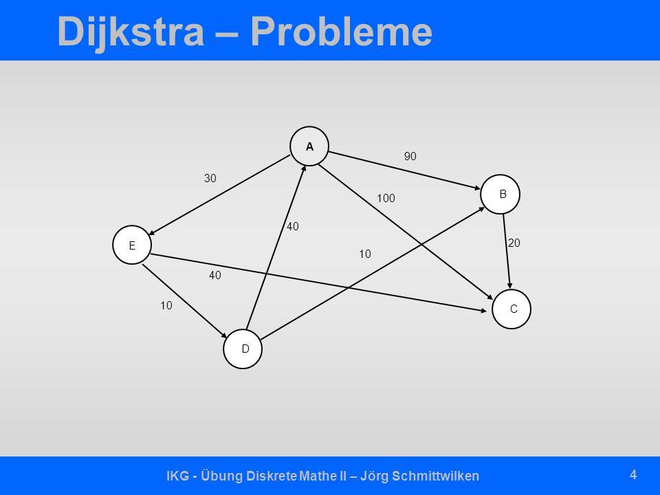 IKG - Übung Diskrete Mathe II – Jörg Schmittwilken 4 Dijkstra – Probleme D E A B C 30 90 20 40 100 10 40