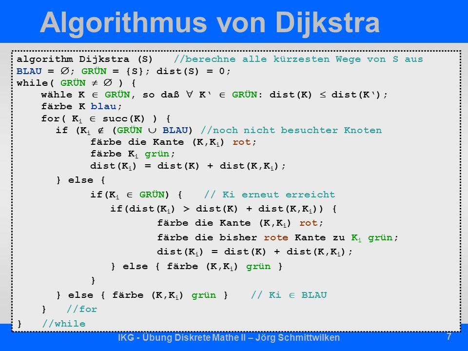IKG - Übung Diskrete Mathe II – Jörg Schmittwilken 7 algorithm Dijkstra (S) //berechne alle kürzesten Wege von S aus BLAU =  ; GRÜN = {S}; dist(S) = 0; while( GRÜN   ) { wähle K  GRÜN, so daß  K'  GRÜN: dist(K)  dist(K'); färbe K blau; for( K i  succ(K) ) { if (K i  (GRÜN  BLAU) //noch nicht besuchter Knoten färbe die Kante (K,K i ) rot; färbe K i grün; dist(K i ) = dist(K) + dist(K,K i ); } else { if(K i  GRÜN) {// Ki erneut erreicht if(dist(K i ) > dist(K) + dist(K,K i )) { färbe die Kante (K,K i ) rot; färbe die bisher rote Kante zu K i grün; dist(K i ) = dist(K) + dist(K,K i ); } else { färbe (K,K i ) grün } } } else { färbe (K,K i ) grün } // Ki  BLAU } //for } //while Algorithmus von Dijkstra