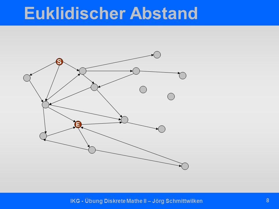 IKG - Übung Diskrete Mathe II – Jörg Schmittwilken 8 Euklidischer Abstand S E