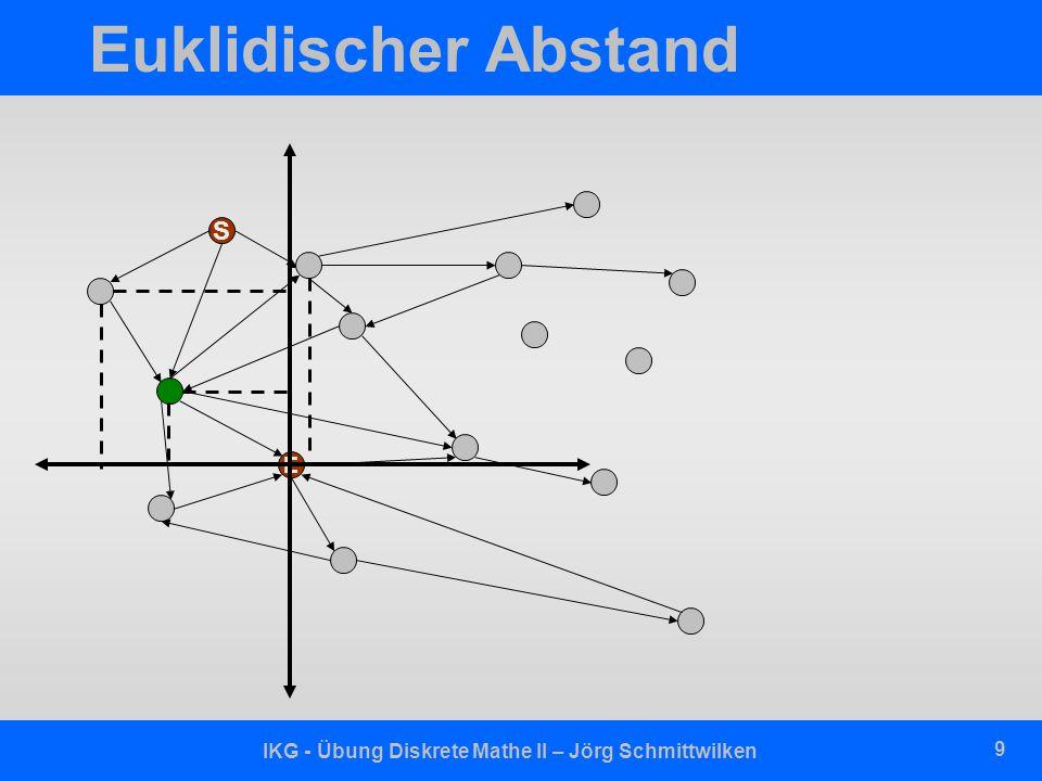 IKG - Übung Diskrete Mathe II – Jörg Schmittwilken 9 Euklidischer Abstand S E