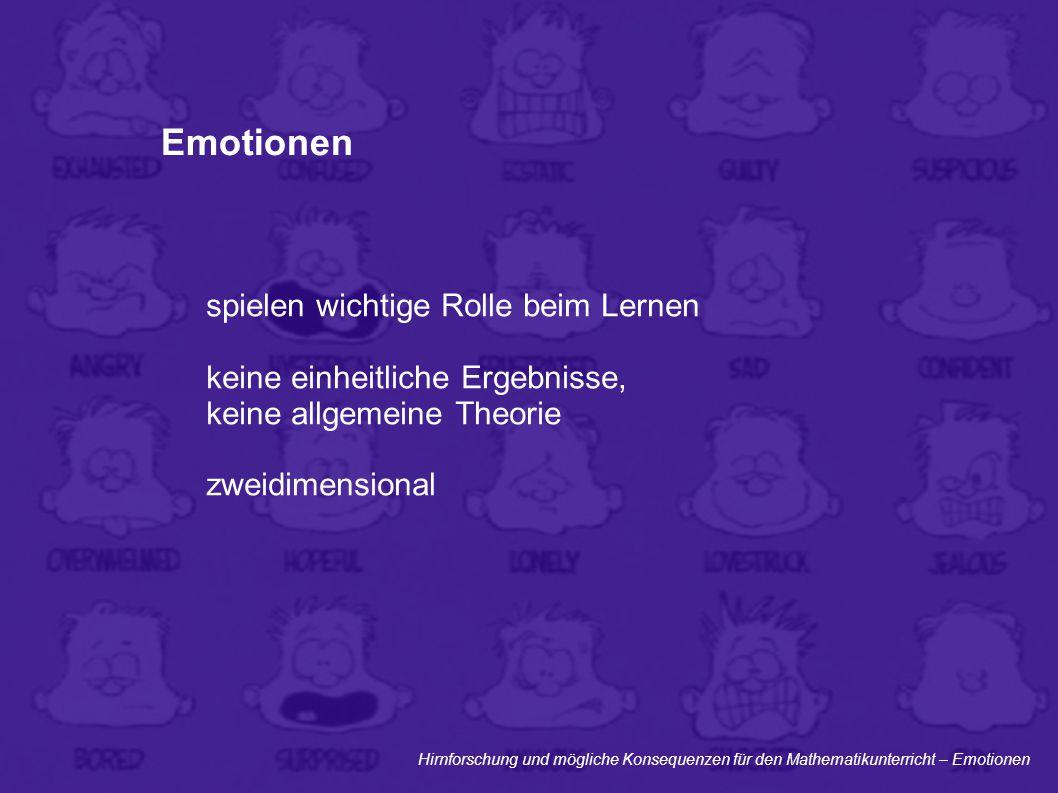 Hirnforschung und mögliche Konsequenzen für den Mathematikunterricht – Emotionen Emotionen spielen wichtige Rolle beim Lernen keine einheitliche Ergeb