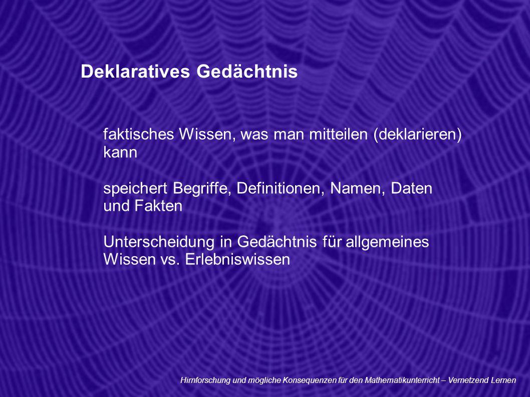 Hirnforschung und mögliche Konsequenzen für den Mathematikunterricht – Vernetzend Lernen Deklaratives Gedächtnis faktisches Wissen, was man mitteilen