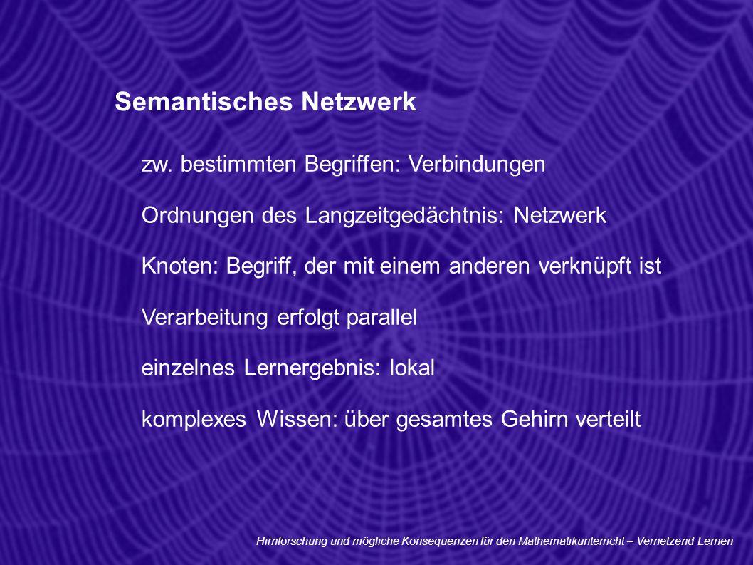 Hirnforschung und mögliche Konsequenzen für den Mathematikunterricht – Vernetzend Lernen Semantisches Netzwerk zw. bestimmten Begriffen: Verbindungen