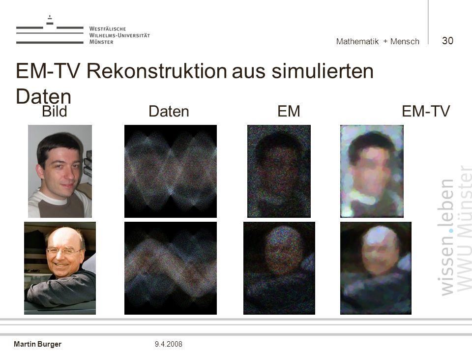 Martin Burger Mathematik + Mensch 30 9.4.2008 EM-TV Rekonstruktion aus simulierten Daten Bild Daten EM EM-TV