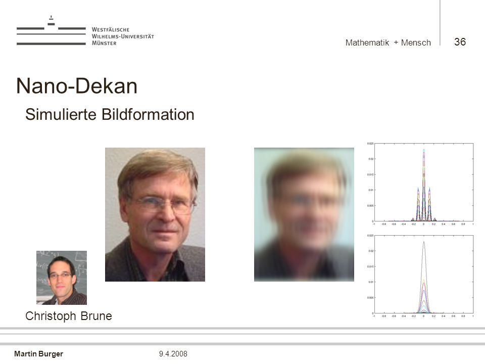 Martin Burger Mathematik + Mensch 36 9.4.2008 Nano-Dekan Simulierte Bildformation → Christoph Brune