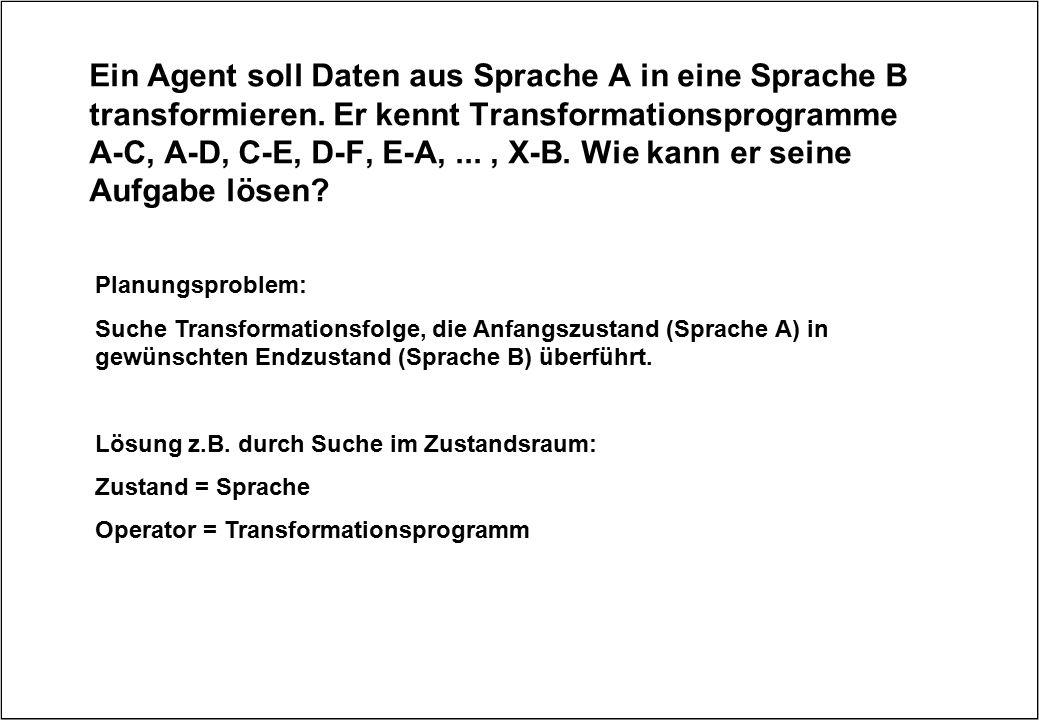 Ein Agent soll Daten aus Sprache A in eine Sprache B transformieren. Er kennt Transformationsprogramme A-C, A-D, C-E, D-F, E-A,..., X-B. Wie kann er s
