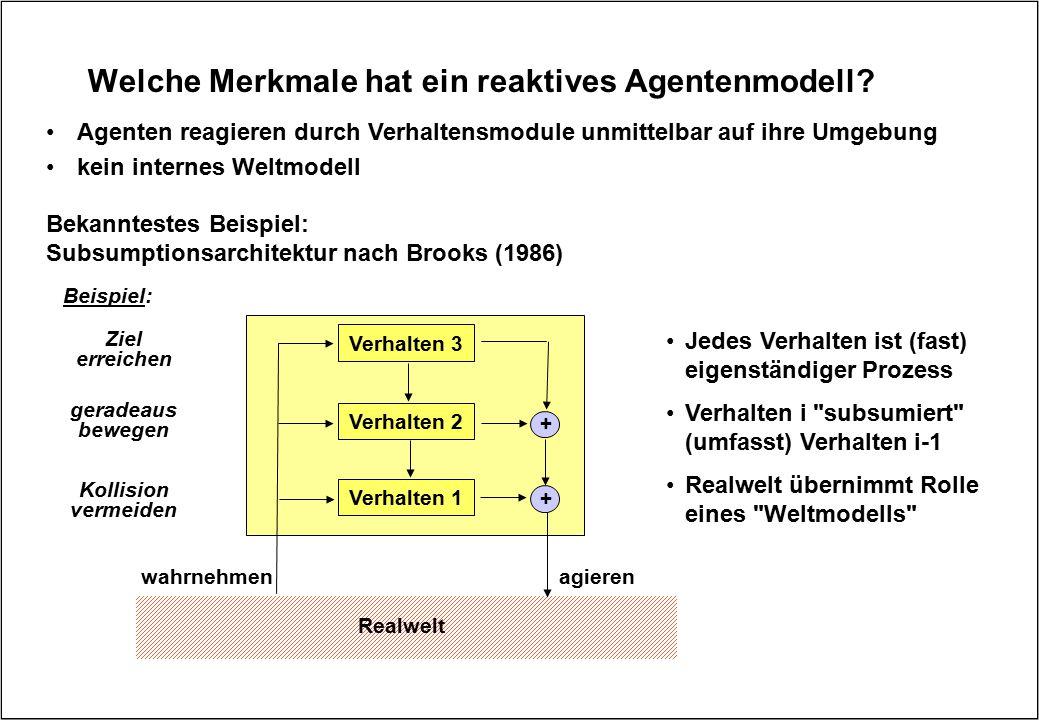 Welche Merkmale hat ein reaktives Agentenmodell? Agenten reagieren durch Verhaltensmodule unmittelbar auf ihre Umgebung kein internes Weltmodell Bekan