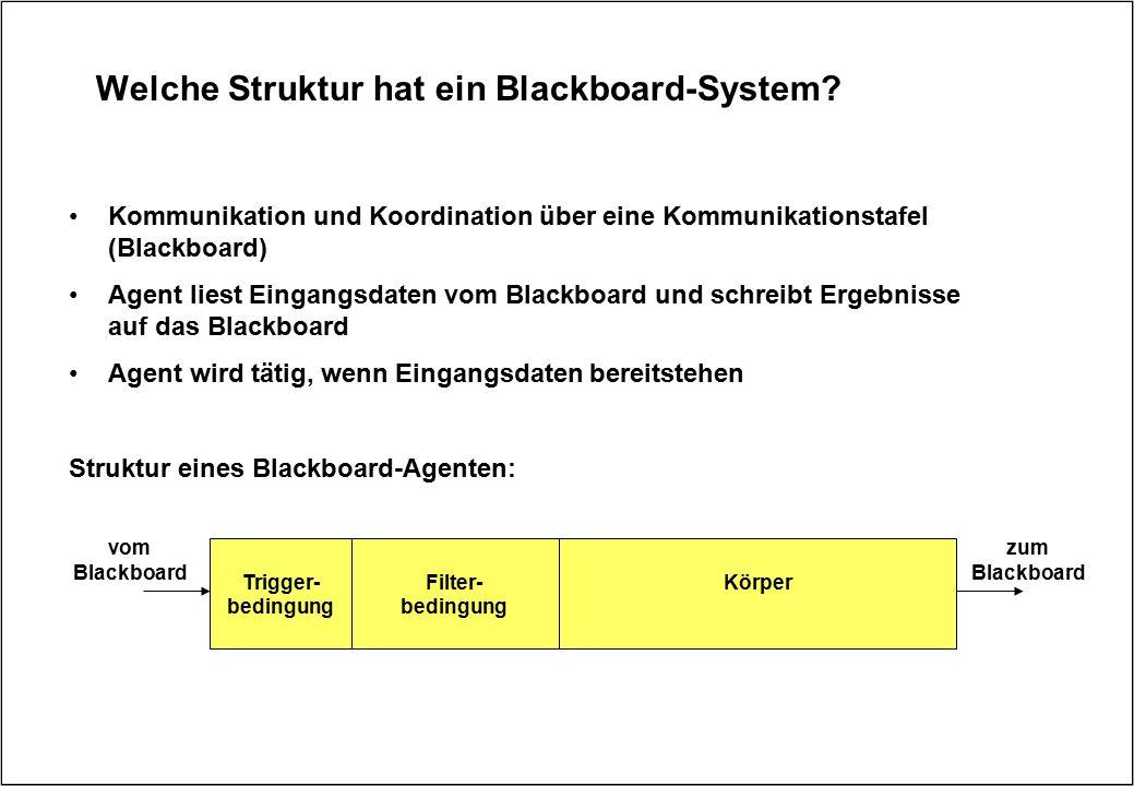 Welche Struktur hat ein Blackboard-System? Kommunikation und Koordination über eine Kommunikationstafel (Blackboard) Agent liest Eingangsdaten vom Bla