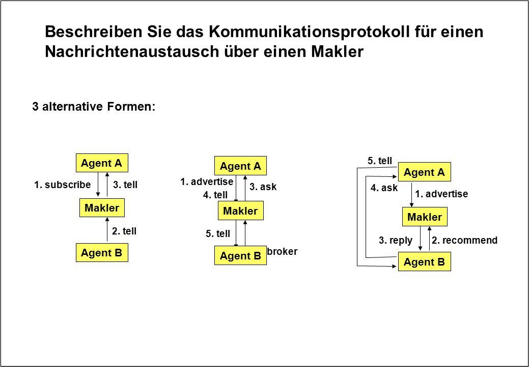 Beschreiben Sie das Kommunikationsprotokoll für einen Nachrichtenaustausch über einen Makler 3. ask Agent A 5. tell 4. tell 2. broker 1. advertise Age