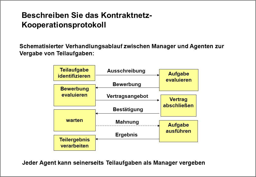 Beschreiben Sie das Kontraktnetz- Kooperationsprotokoll Schematisierter Verhandlungsablauf zwischen Manager und Agenten zur Vergabe von Teilaufgaben: