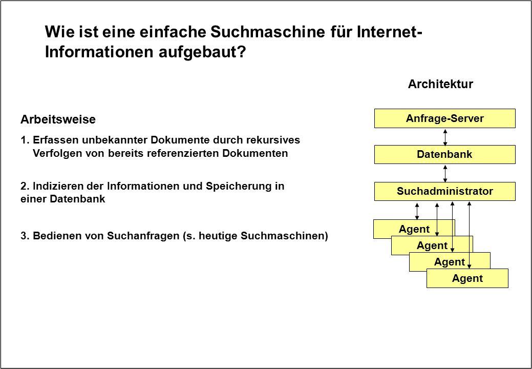 Wie ist eine einfache Suchmaschine für Internet- Informationen aufgebaut? Anfrage-Server Datenbank Suchadministrator Agent Architektur Arbeitsweise 1.