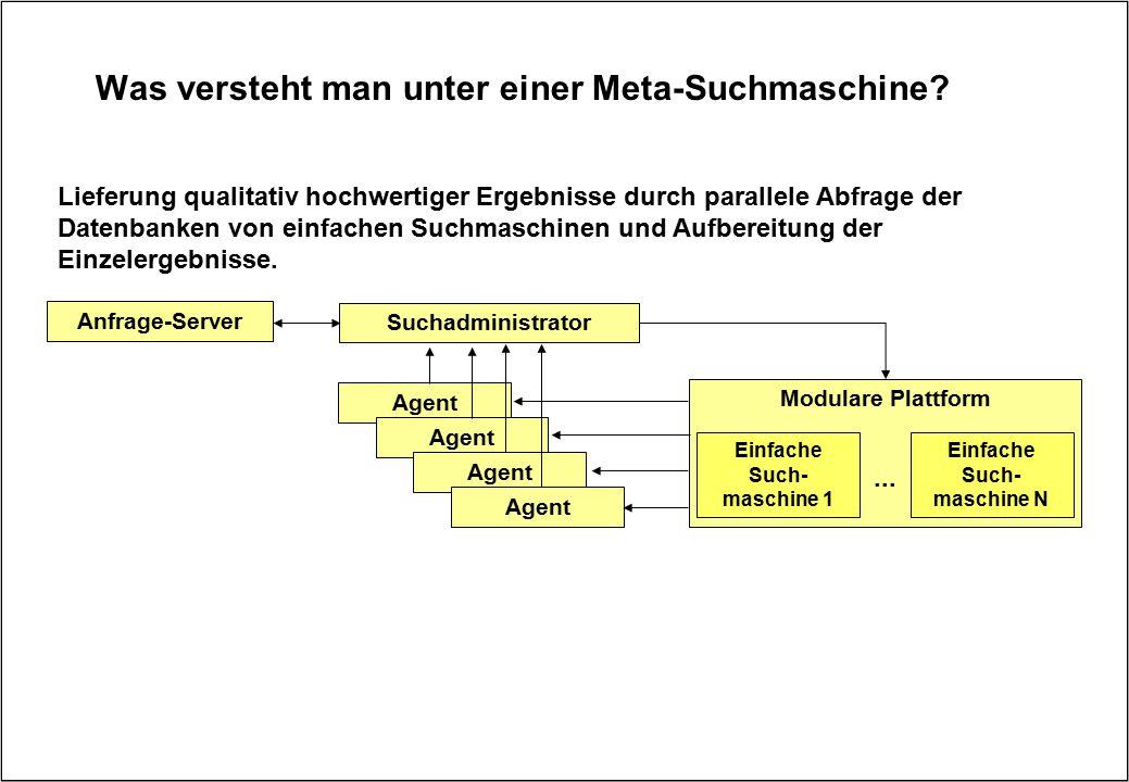 Was versteht man unter einer Meta-Suchmaschine? Lieferung qualitativ hochwertiger Ergebnisse durch parallele Abfrage der Datenbanken von einfachen Suc