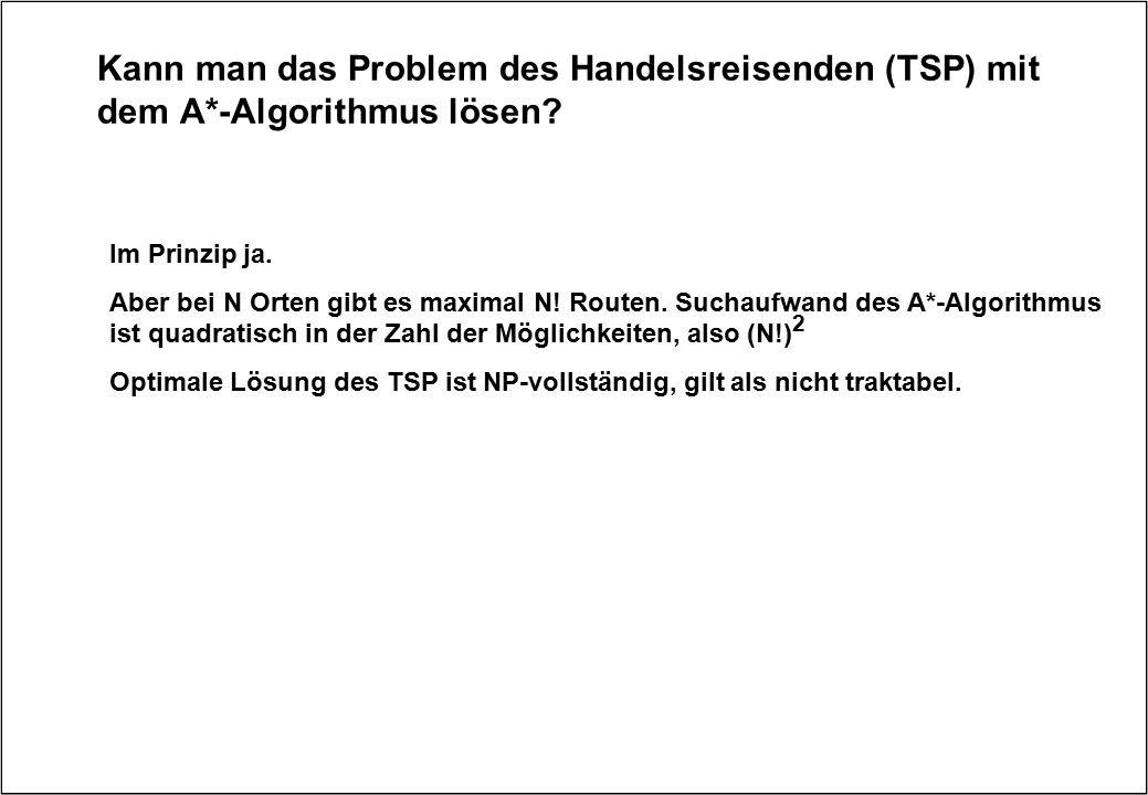 Kann man das Problem des Handelsreisenden (TSP) mit dem A*-Algorithmus lösen? Im Prinzip ja. Aber bei N Orten gibt es maximal N! Routen. Suchaufwand d