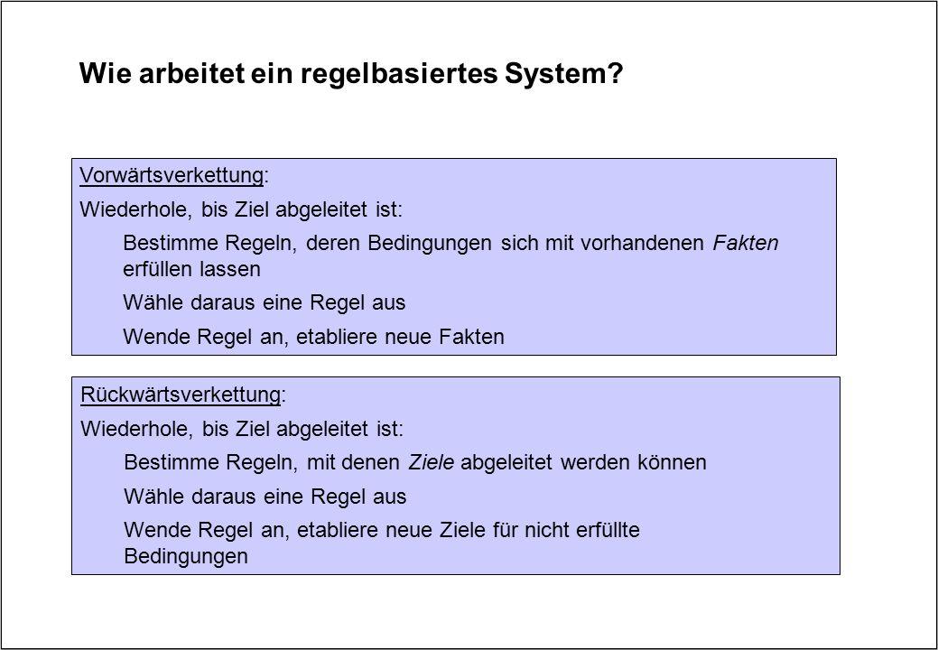 Wie arbeitet ein regelbasiertes System? Vorwärtsverkettung: Wiederhole, bis Ziel abgeleitet ist: Bestimme Regeln, deren Bedingungen sich mit vorhanden