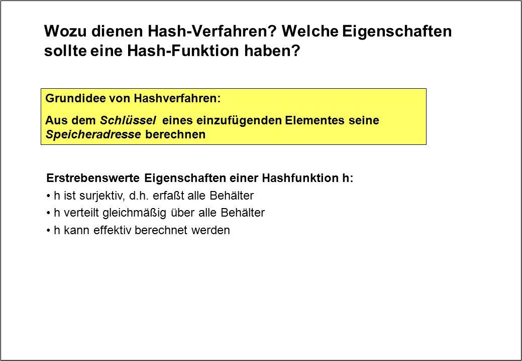 Wozu dienen Hash-Verfahren? Welche Eigenschaften sollte eine Hash-Funktion haben? Grundidee von Hashverfahren: Aus dem Schlüssel eines einzufügenden E