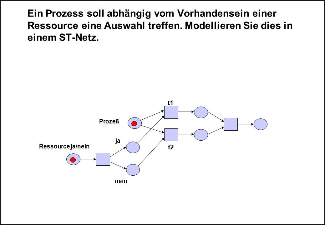 Ein Prozess soll abhängig vom Vorhandensein einer Ressource eine Auswahl treffen. Modellieren Sie dies in einem ST-Netz. t1 t2 Ressource ja/nein Proze