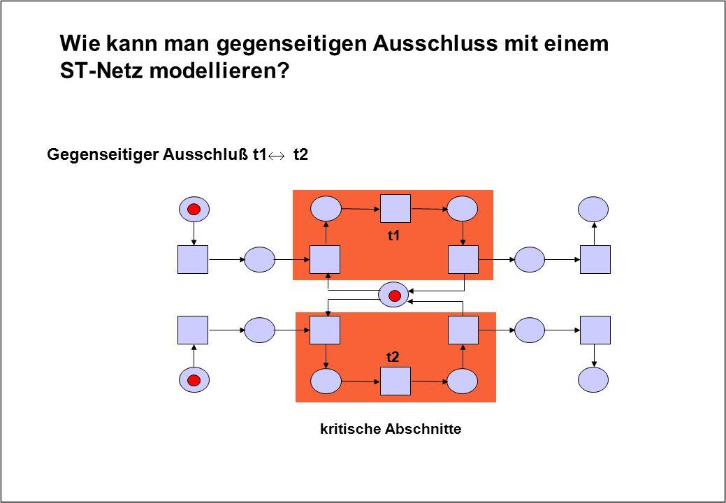 Wie kann man gegenseitigen Ausschluss mit einem ST-Netz modellieren? t1 t2 Gegenseitiger Ausschluß t1  t2 kritische Abschnitte