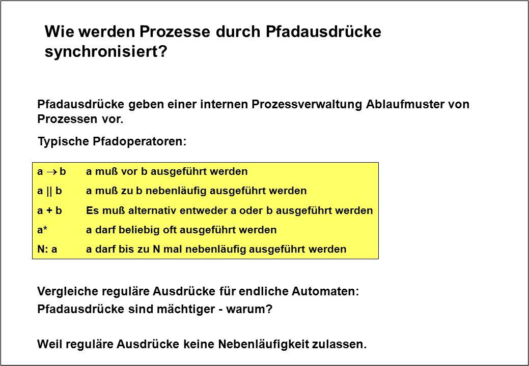 Wie werden Prozesse durch Pfadausdrücke synchronisiert? Pfadausdrücke geben einer internen Prozessverwaltung Ablaufmuster von Prozessen vor. a  ba m