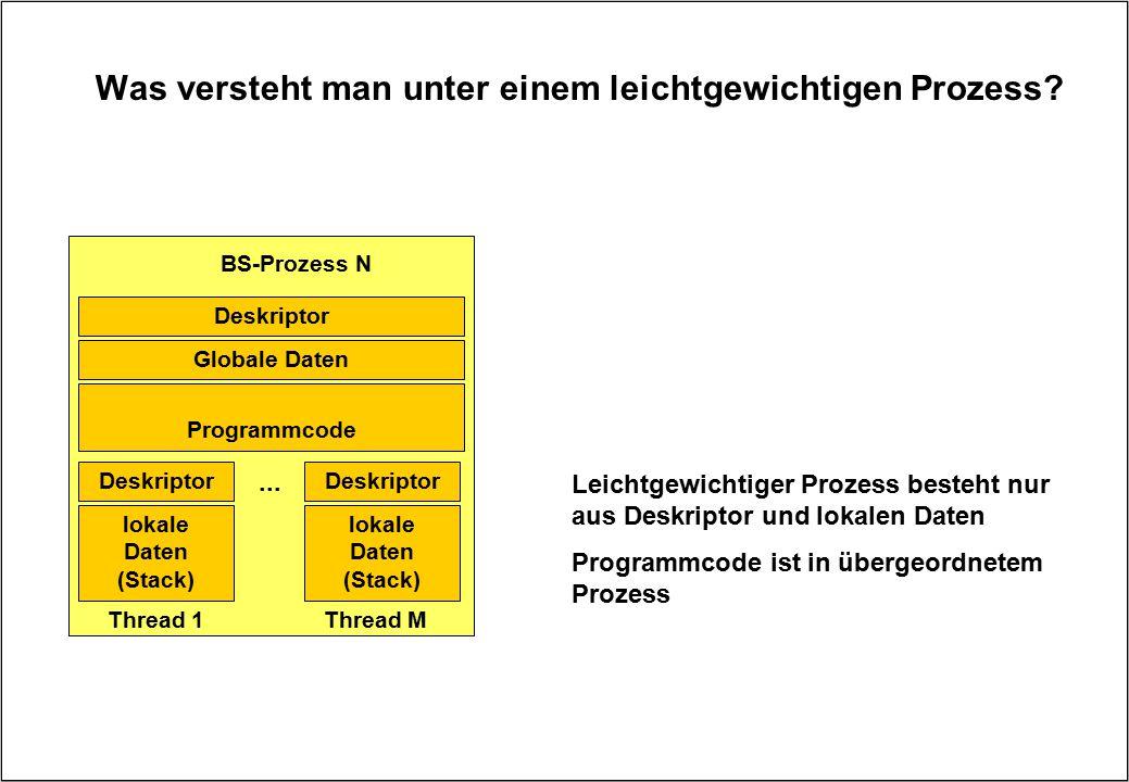 Was versteht man unter einem leichtgewichtigen Prozess? BS-Prozess N Deskriptor Globale Daten lokale Daten (Stack) Deskriptor lokale Daten (Stack) Thr
