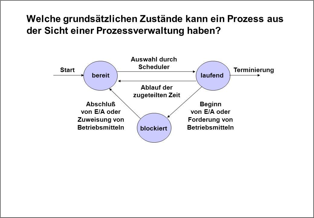 Welche grundsätzlichen Zustände kann ein Prozess aus der Sicht einer Prozessverwaltung haben? Start Auswahl durch Scheduler Terminierung Ablauf der zu