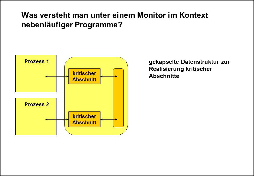 Was versteht man unter einem Monitor im Kontext nebenläufiger Programme? kritischer Abschnitt Prozess 1 kritischer Abschnitt Prozess 2 gekapselte Date