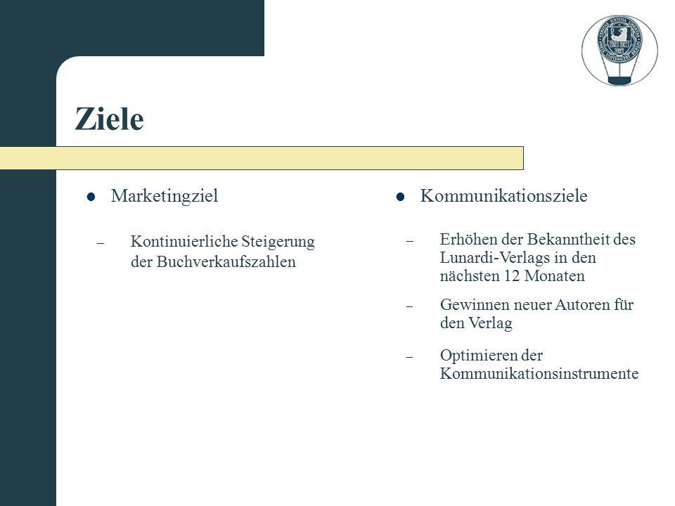 Ziele Marketingziel Kommunikationsziele – Kontinuierliche Steigerung der Buchverkaufszahlen – Erhöhen der Bekanntheit des Lunardi-Verlags in den nächs