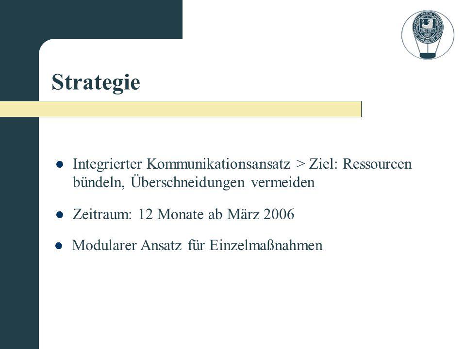 Strategie Integrierter Kommunikationsansatz > Ziel: Ressourcen bündeln, Überschneidungen vermeiden Zeitraum: 12 Monate ab März 2006 Modularer Ansatz für Einzelmaßnahmen