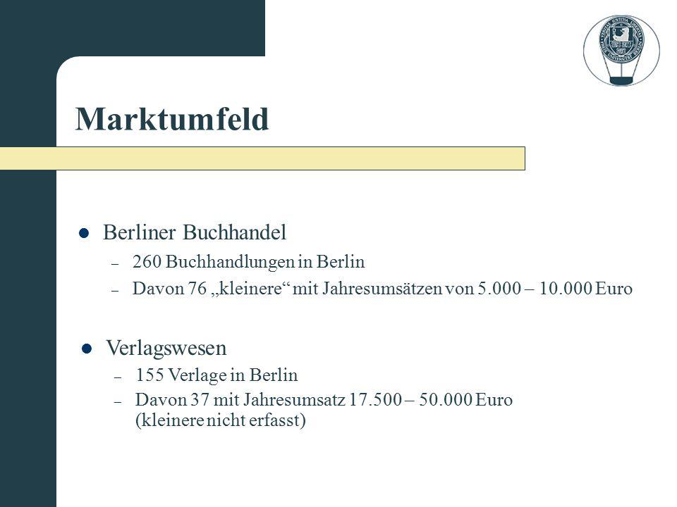 """Marktumfeld Berliner Buchhandel – 260 Buchhandlungen in Berlin – Davon 76 """"kleinere mit Jahresumsätzen von 5.000 – 10.000 Euro Verlagswesen – 155 Verlage in Berlin – Davon 37 mit Jahresumsatz 17.500 – 50.000 Euro (kleinere nicht erfasst)"""