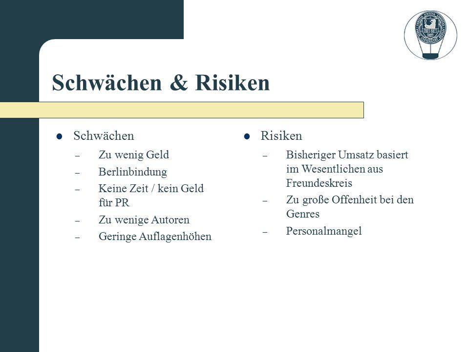 Schwächen & Risiken Schwächen Risiken – Zu wenig Geld – Berlinbindung – Keine Zeit / kein Geld für PR – Zu wenige Autoren – Geringe Auflagenhöhen – Bi