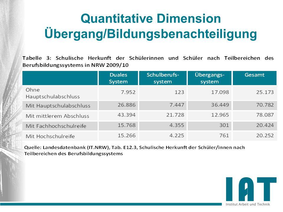 Quantitative Dimension Übergang/Bildungsbenachteiligung