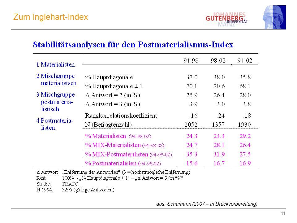 11 Zum Inglehart-Index aus: Schumann (2007 – in Druckvorbereitung)