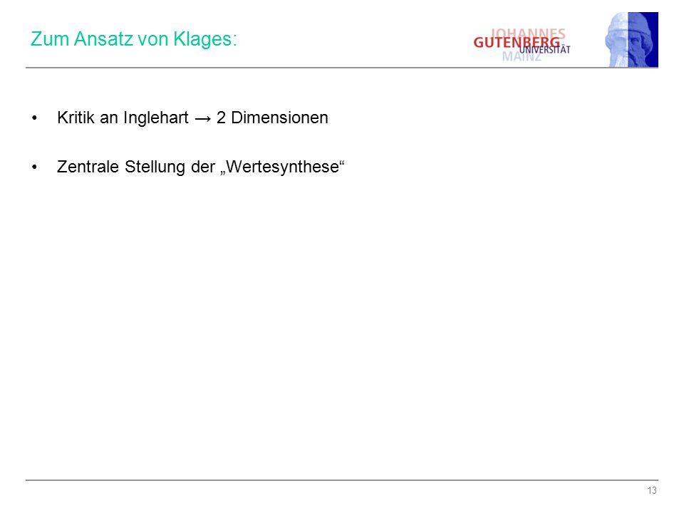 """13 Zum Ansatz von Klages: Kritik an Inglehart → 2 Dimensionen Zentrale Stellung der """"Wertesynthese"""""""