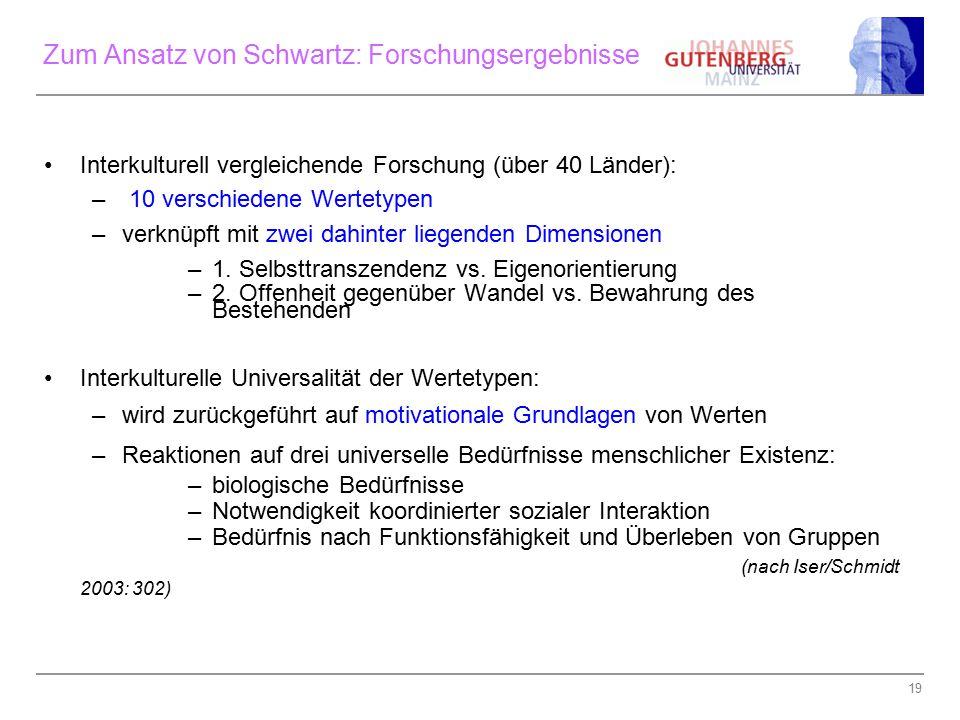 19 Zum Ansatz von Schwartz: Forschungsergebnisse Interkulturell vergleichende Forschung (über 40 Länder): – 10 verschiedene Wertetypen –verknüpft mit